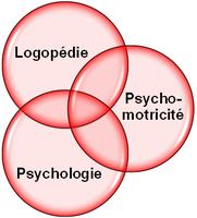 Hotline Psycho-éducative CDTEA